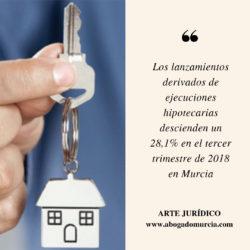 Ejecución hipotecaria. Lanzamiento. Murcia. abogados,